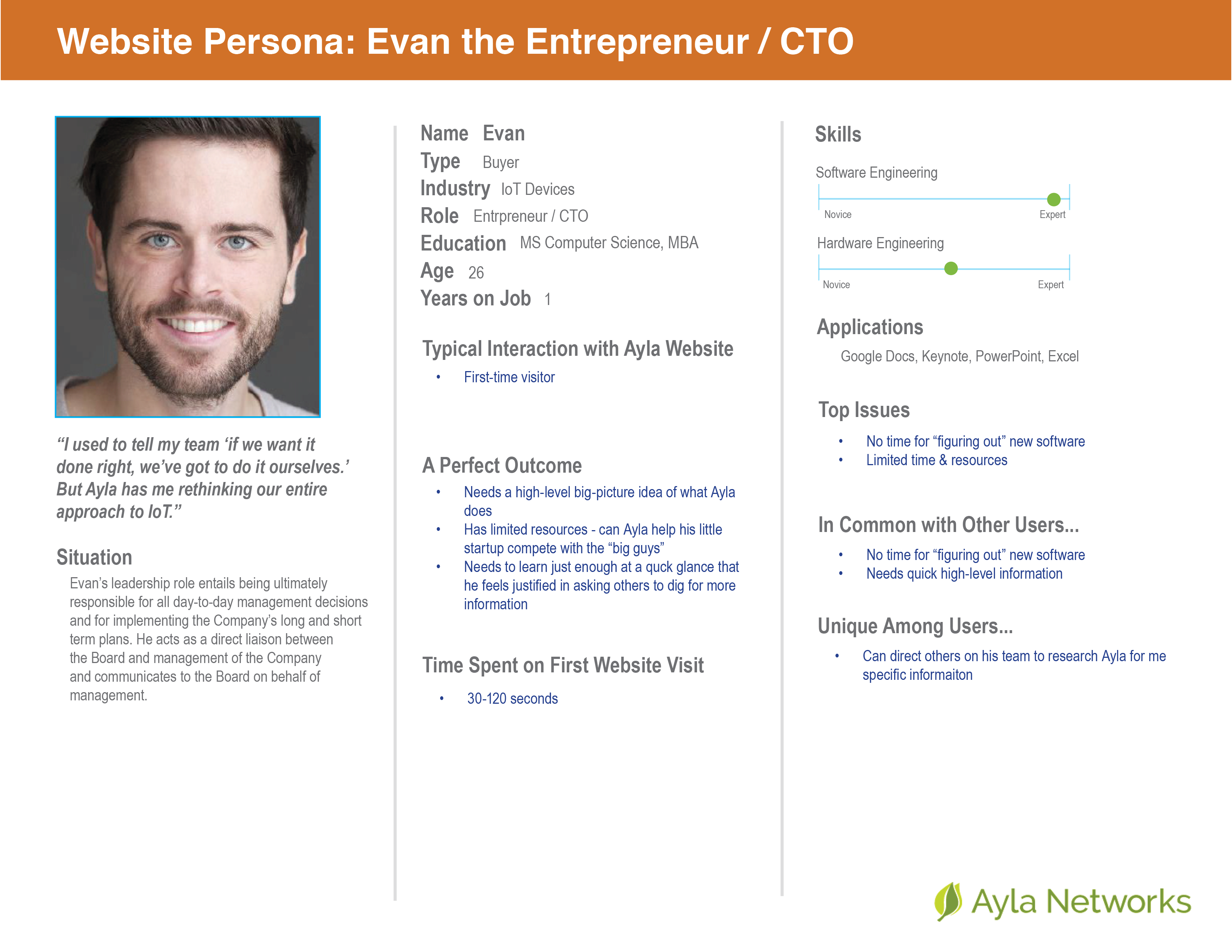 persona_web_cto_entrepreneur