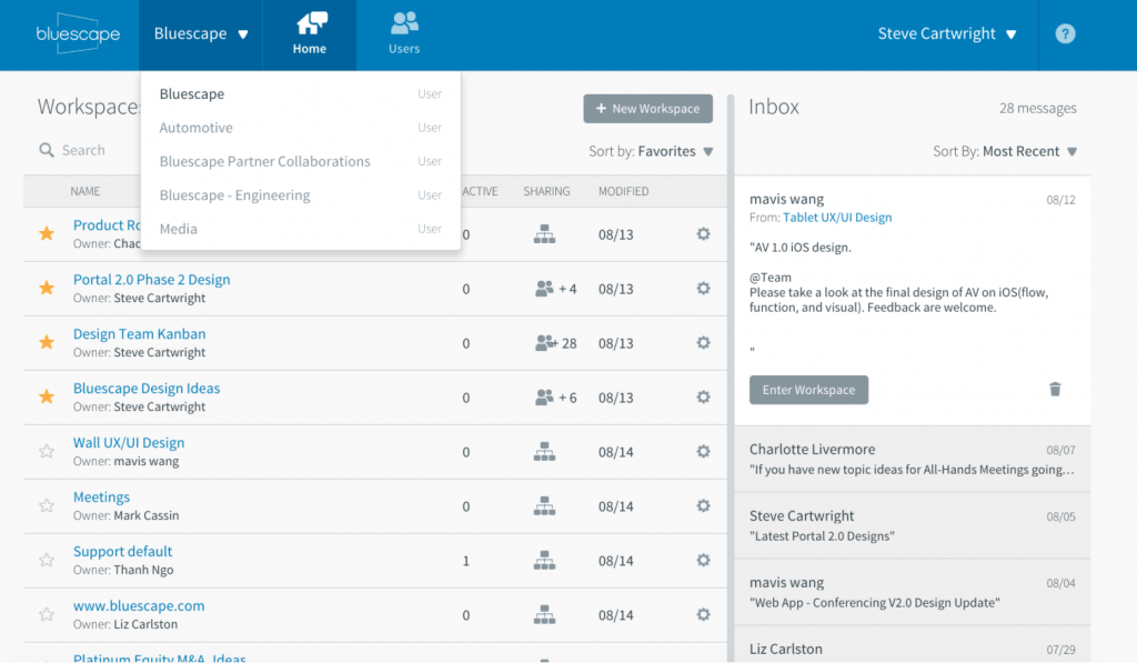 Connected Workspace Dashboard with Integrated Messaging